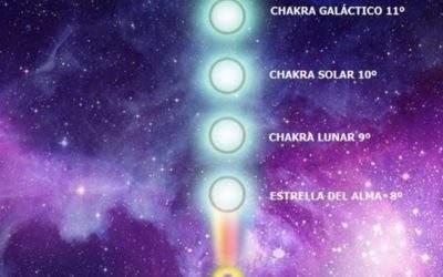 Chakras Transpersonales y Cristales